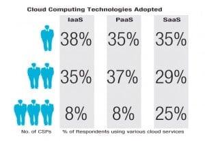 cloud-computing-tech