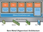 Virtualizing a Bare Metal Machine with VMware ESXi 5