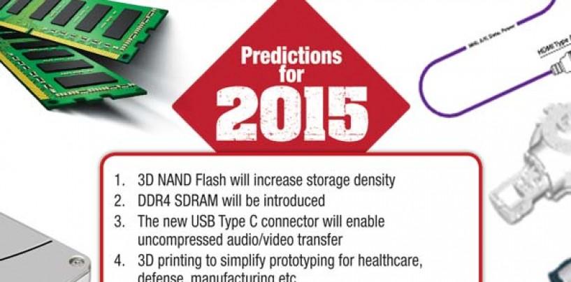 Hardware Developments In The Near Future