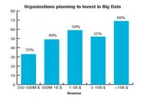 organization-planning