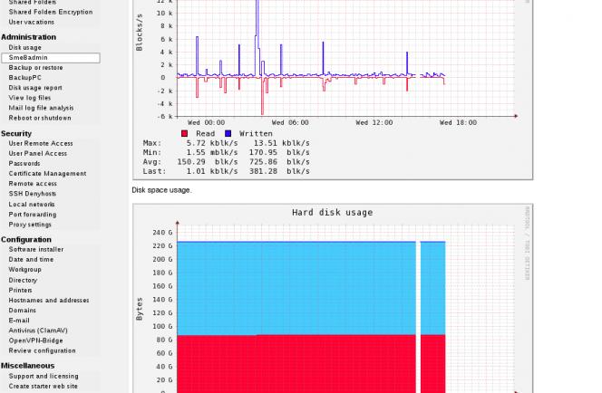 Koozali SME Server