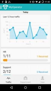 MyOperator's Mobile App