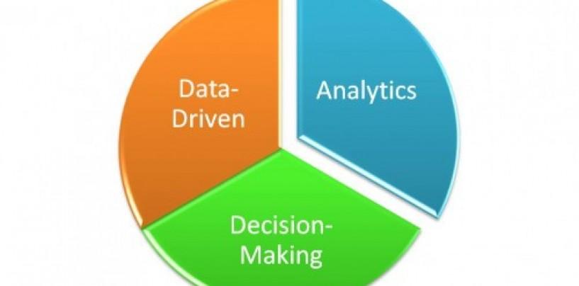 Find Balance in Game Analytics