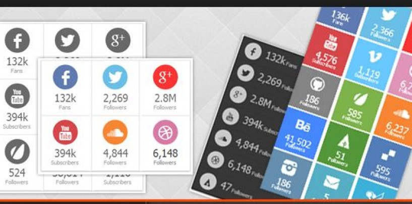 10 Top free plugins to integrate and automate Social Media in your WordPress