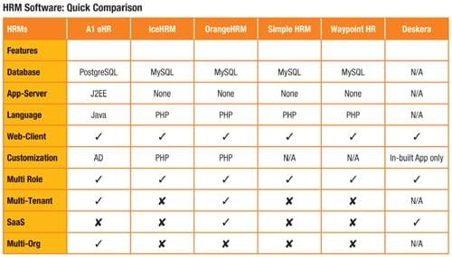 HRgM-table