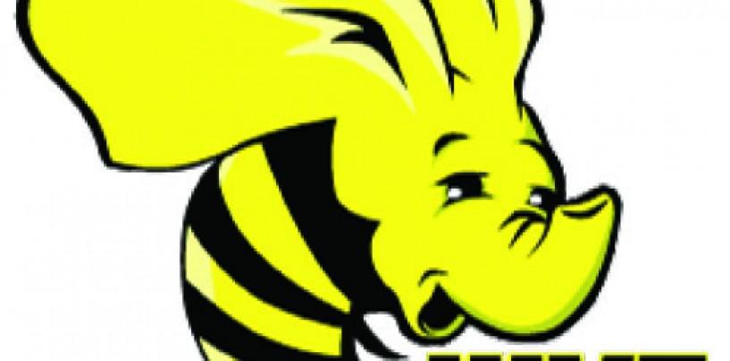 The Data Analysis Toolkit of Hadoop – Hive