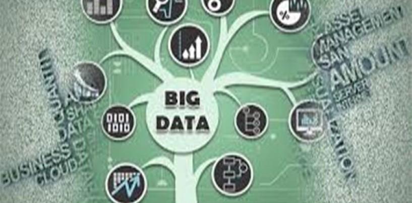 The Rising Affection Towards Big Data Mining