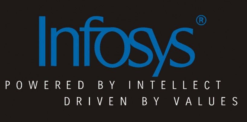 How Infosys is Leading Sustainable Development in Bengaluru?