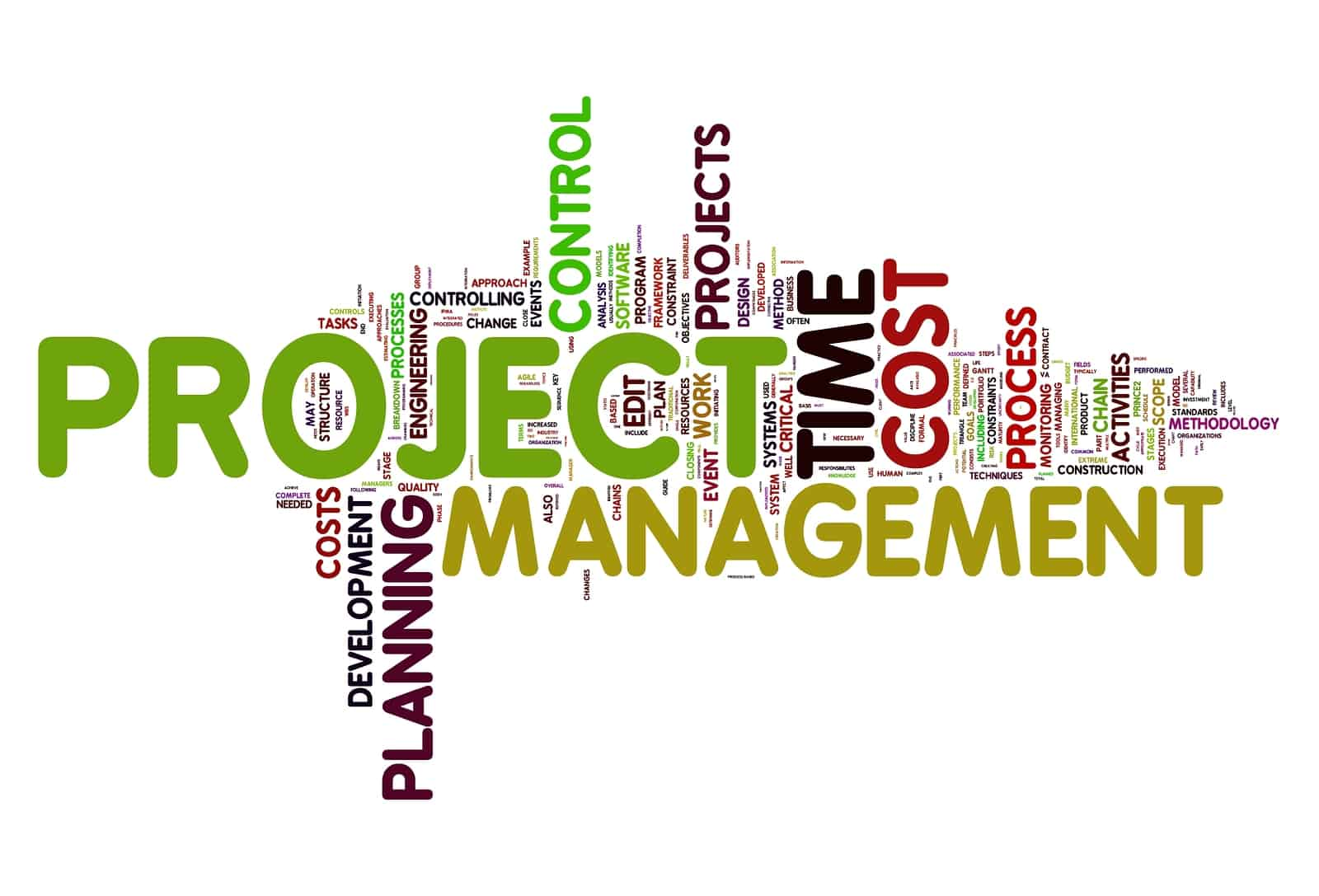 harvest project management Help desk software app can be used for project management,  help desk project management  tickets with external project-managements software, like harvest,.