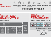 Commvault to Support Red Hat's Kernel-Based Virtual Machine, Red Hat Virtualization 4