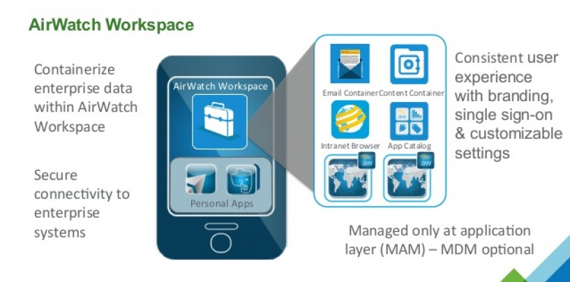 How AirWatch Express Enhances MDM Experience for Consumers