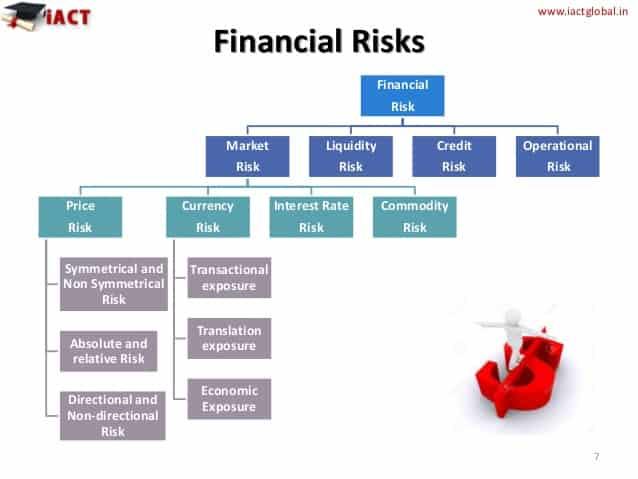 Risk ASEAN 2020
