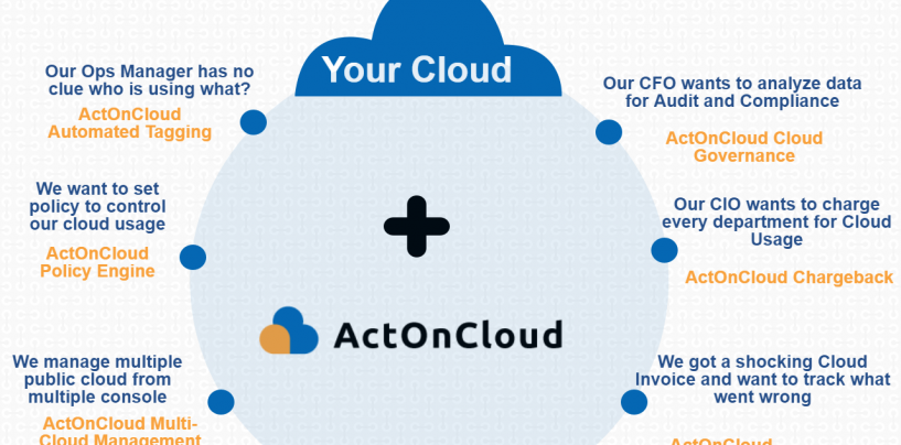 A New Shift in Cloud Solutions Available in AWS