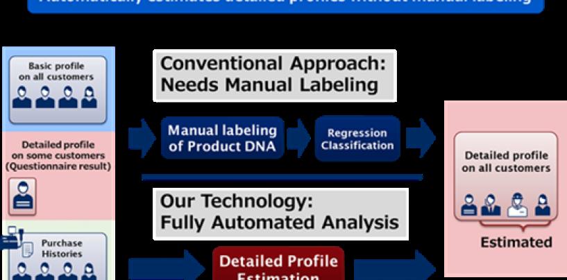 NEC Develops AI-based Customer Profile Estimation Technology