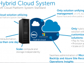 Dell Cloud Reveals Innovative Virtual Workspace Solutions