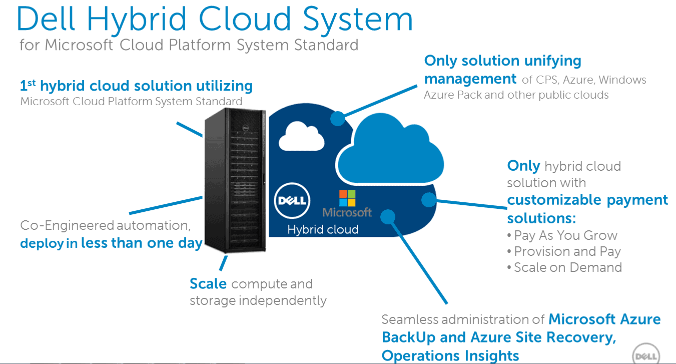 Dell Cloud Reveals Innovative Virtual Workspace Solutions - PCQuest