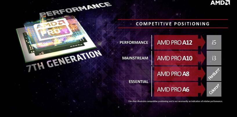 AMD Announces New Desktops Featuring 7th Generation AMD PRO Processors