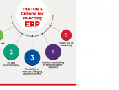 5 Reasons Why Your Startup Needs An ERP Software