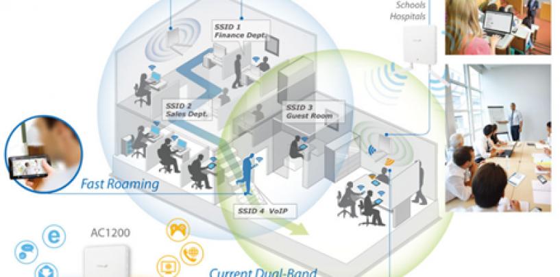 Edimax Launches 11AC Dual-Band Enterprise Wireless Solution WAP1200