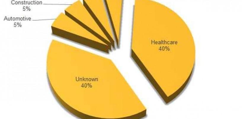 Healthcare Organizations Under Threat from Gatak Trojan