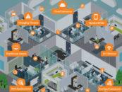 Tenable Unveils SaaS Platform Redefining Vulnerability Management