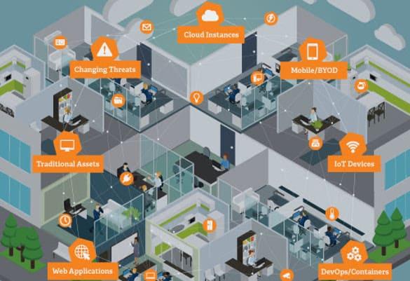 Tenable Unveils SaaS Platform Redefining Vulnerability
