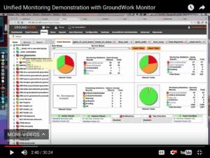GroundWork Monitor Core