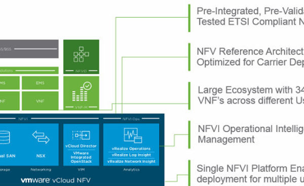 VMware vCloud NFV 2.0: Helps Develop 5G and IoT Ready Networks for Telcos