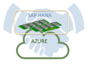 Microsoft announces advancements SAP HANA customers' workloads