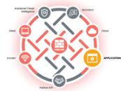Avi Networks Unveils Intelligent Web Application Firewall