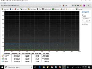 WD Black HD Tune Pro_Random Access