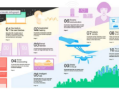 Ericsson: 2018 Hot Consumer Trends: Technology Turns Human