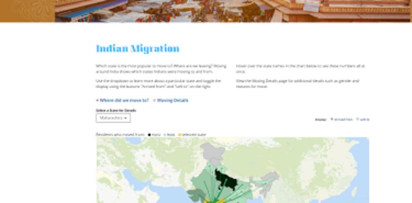 Qlik Introduces India Migration App