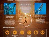 MediaTek Sensio: New Biosensor Solution for Health Monitoring