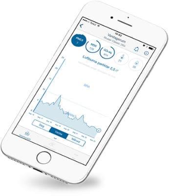Blueair Classic 680i Review app