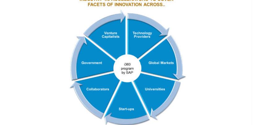 SAP And Innovatio Next Introduce i360 Program