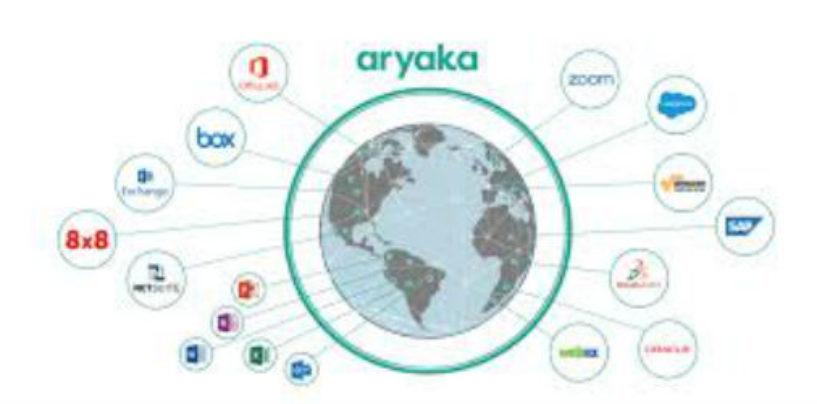 Bajaj Electricals: Aryaka Kamaal@Bajaj