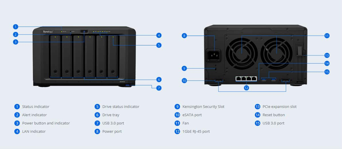 Synology DS1618+ NAS Review