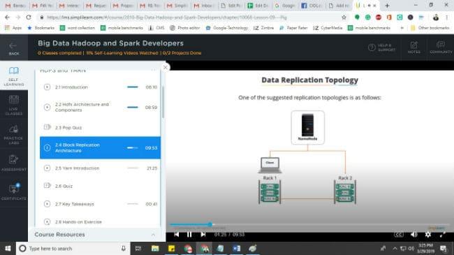 Simplilearn Big Data Hadoop Review