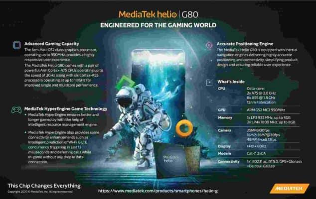 Mediatek g80 chipset