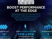 Intel introduced its new 10th Gen Intel Core vPro processors